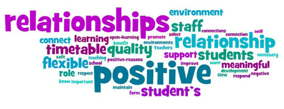 WORDLE - Quality Relationships With Student's In An Open-Learning ...
